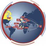 Réunion des Présidents du RESCIF – 2020 : Bienvenue à l'ENIT et  l'UM6P!